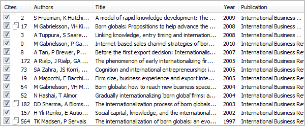 born global and gradual internationalization Full-text paper (pdf): internationalization of born global and gradual globalizing firms.