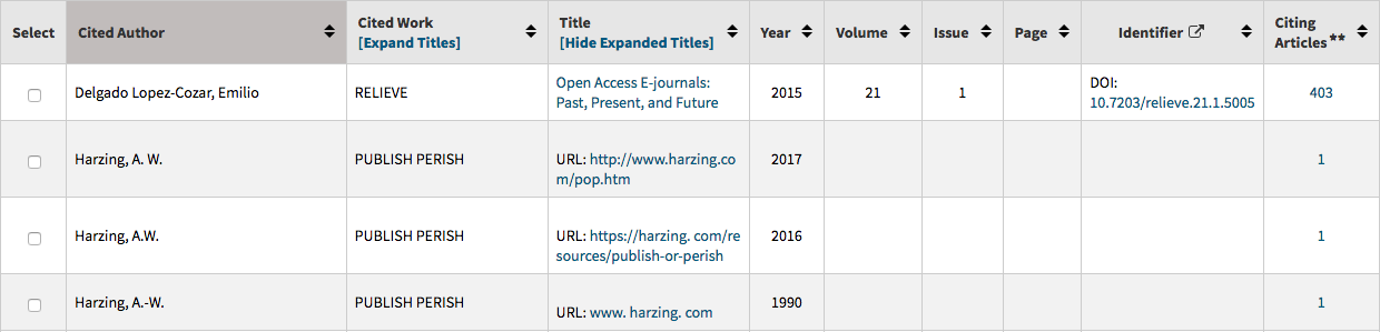 Web of Science: How to be robbed of 10 years of citations in