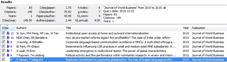 Making your case for impact if you have few citations